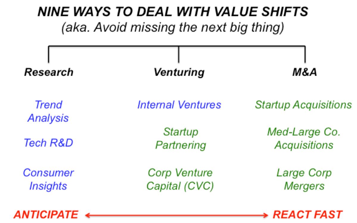 Shift Happens.  It's How You Deal That Matters.