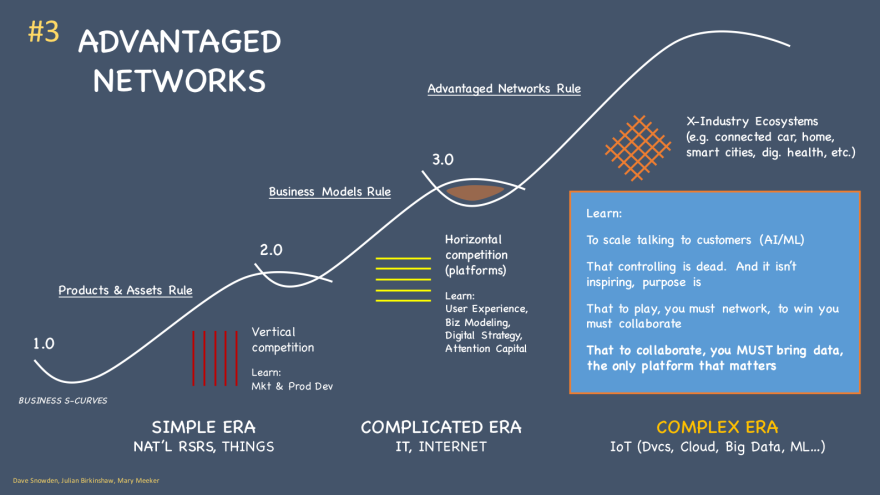 advantaged-networks